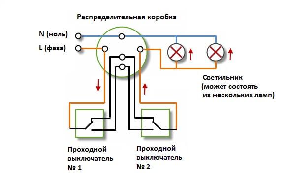Проходные и перекрестные выключатели